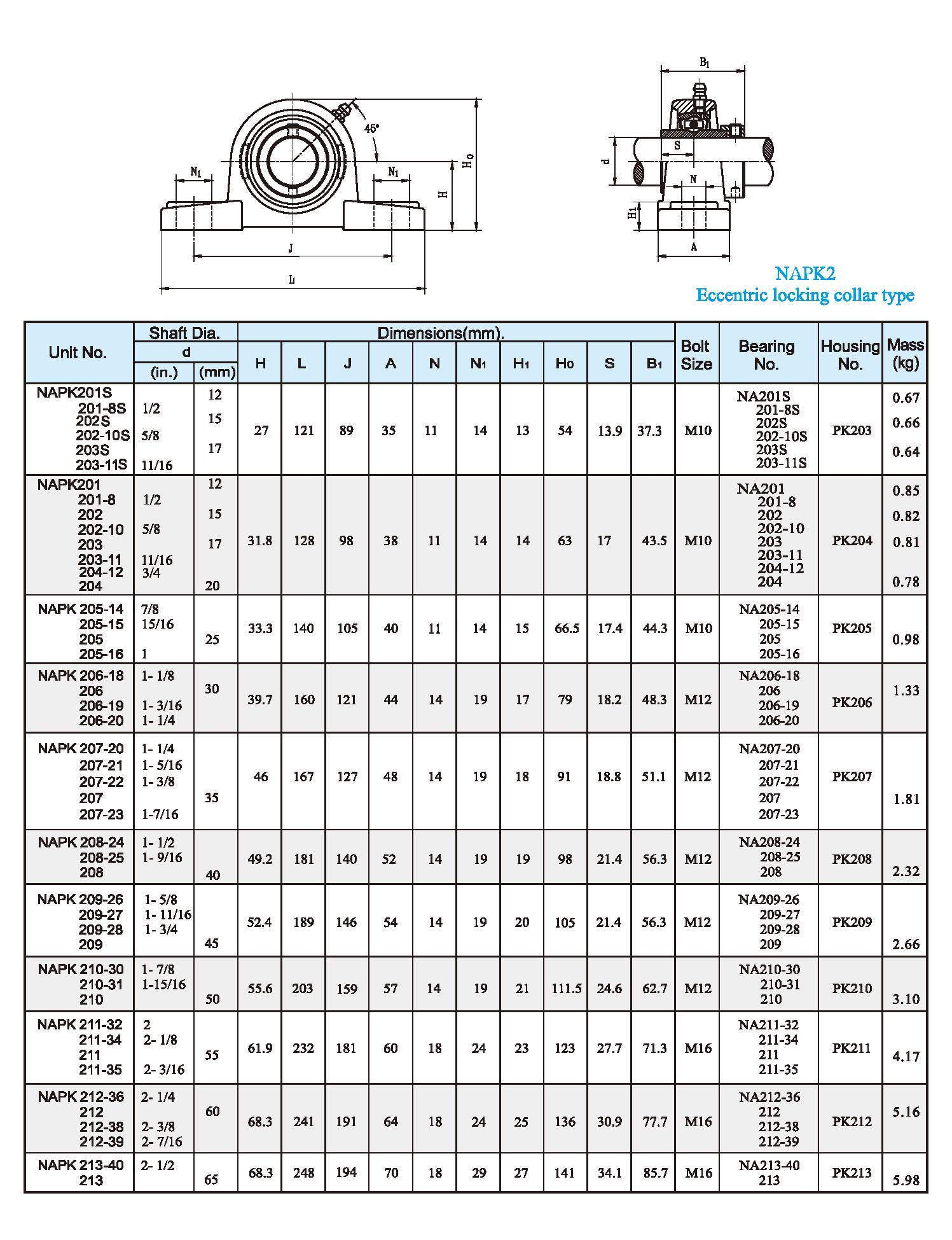 NAPK2 Setscrew type