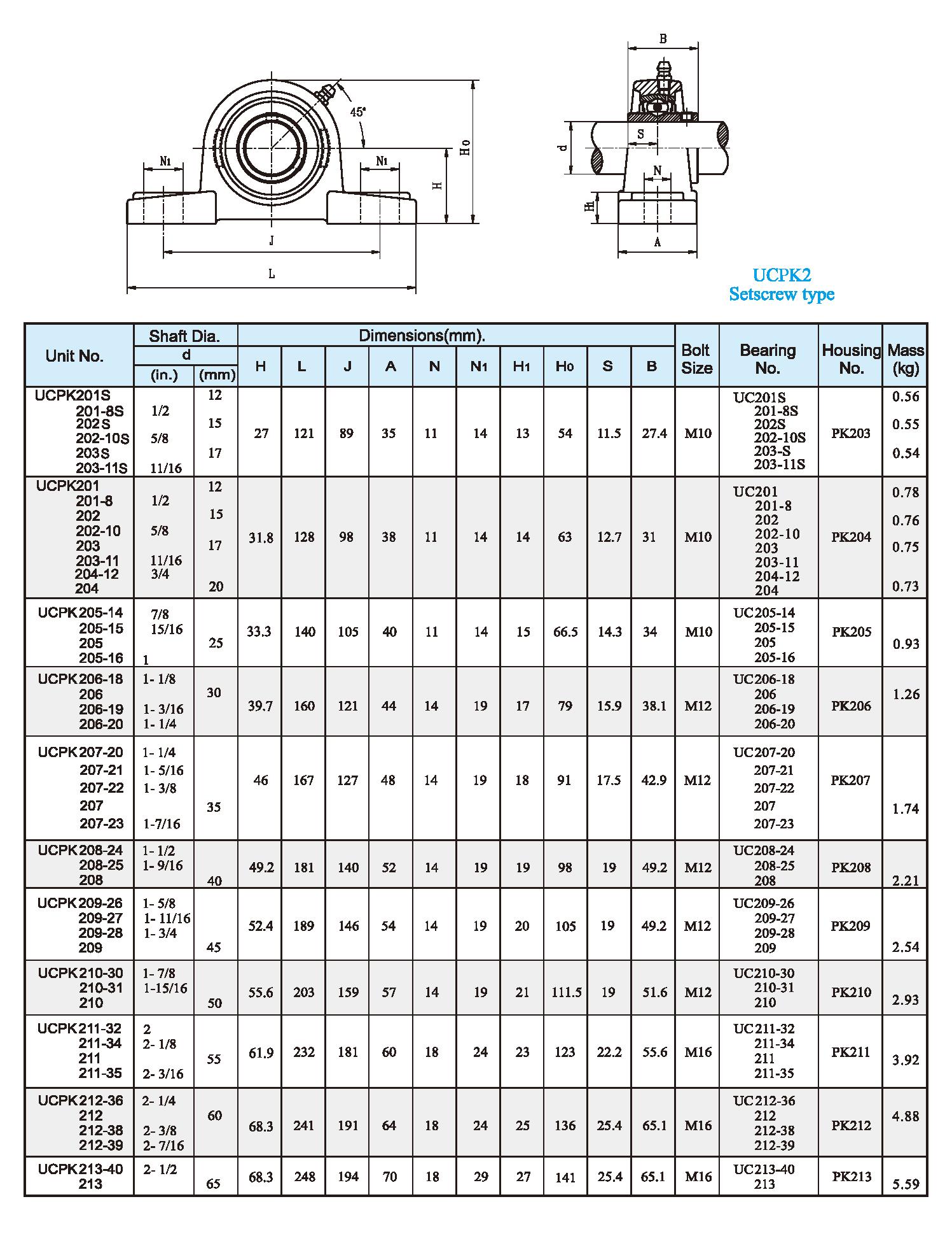 UCPK2 Setscrew type1